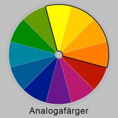 Bildresultat för analoga färger